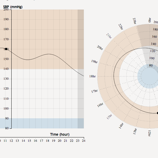 d3visualization/d3_gallery csv at master · biovisualize