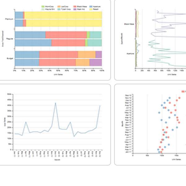 Tinygrab screen shot 5 28 13 91329 amg dimplejs an oo api for business analytics powered by d3 john kiernander ccuart Images